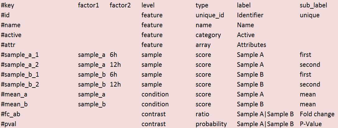 CLARION metadata example
